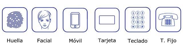 tipos de control de accesos